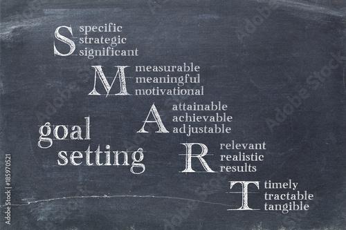 Fotografie, Tablou  smart goal setting concept