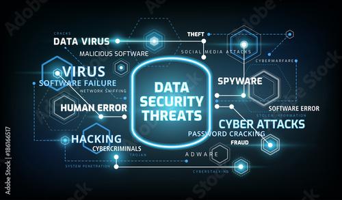 Pinturas sobre lienzo  Data security threats infographics - information data security risks concept - t