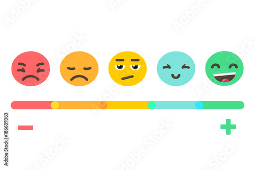 Feedback concept emotions scale background. Vector banner design. Canvas Print