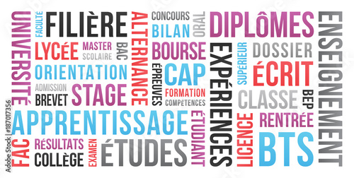 Foto  Diplom, Studium und Prüfung - Wolke der Wörter
