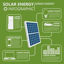 Renewable Energy. Solar Energy...