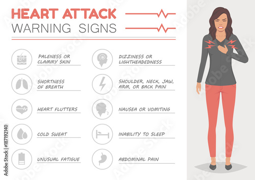 heart attack, woman disease symptoms, medical illustration Fototapeta