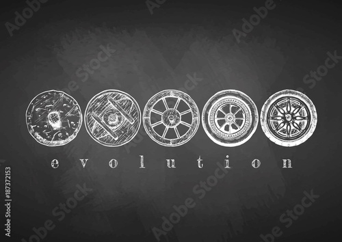 Fotografía Evolution of the Wheel