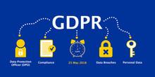 General Data Protection Regula...