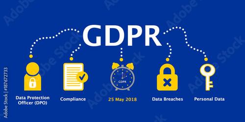 Cuadros en Lienzo  General Data Protection Regulation (GDPR) Concept Illustration - 25 May 2018