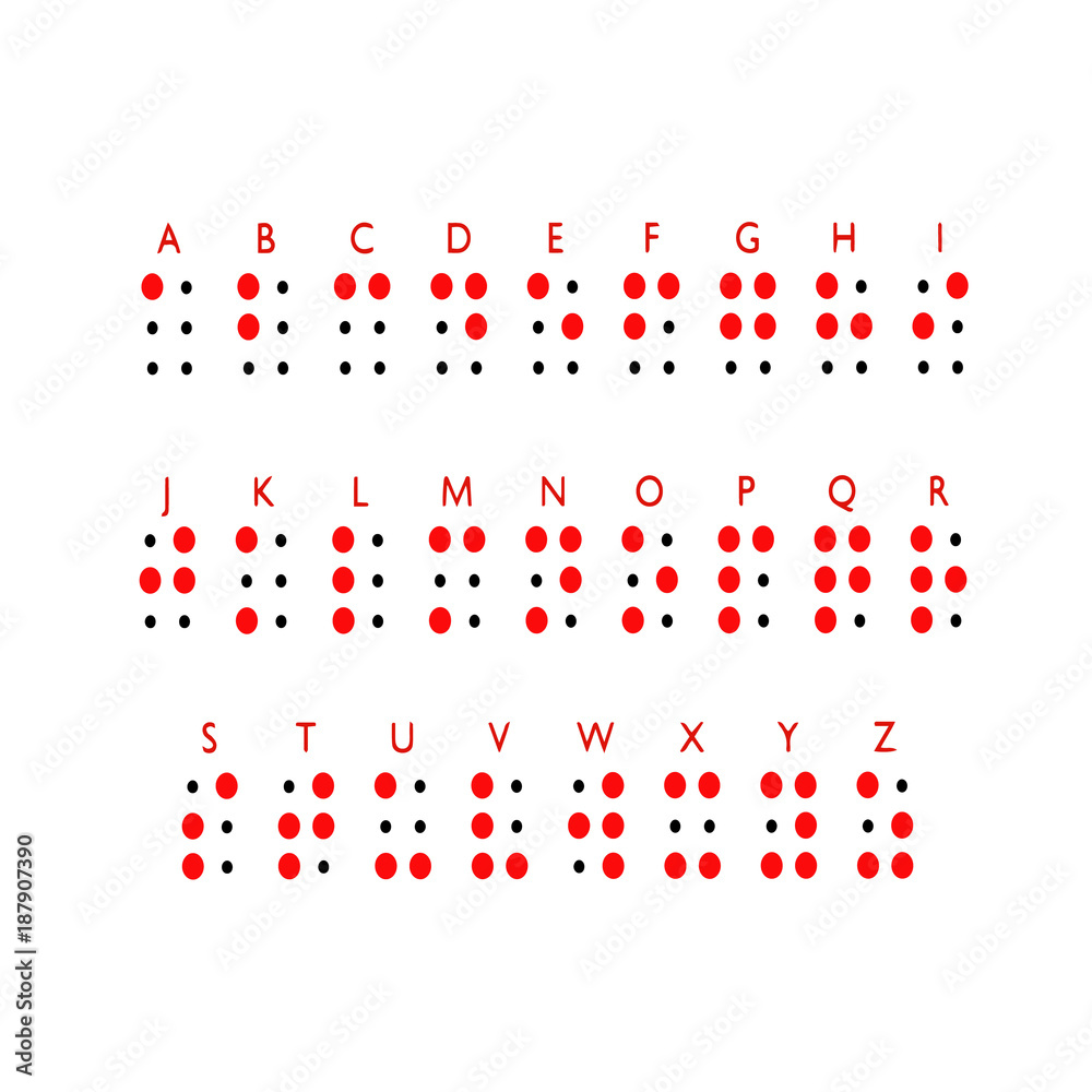 Photo & Art Print Braille alphabet letters | EuroPosters