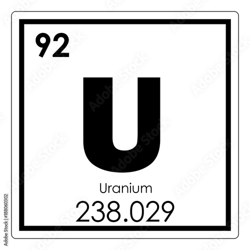 Plakat  Uranium chemical element