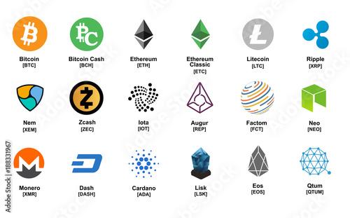 major crypto currency (bitcoin,altcoin etc Wallpaper Mural