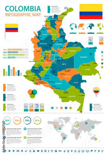 Stampa su Tela  Colombia - infographic map and flag - Detailed Vector Illustration