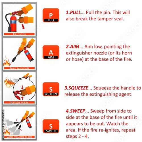 Fotografie, Obraz  Fire extinguisher instruction labels set