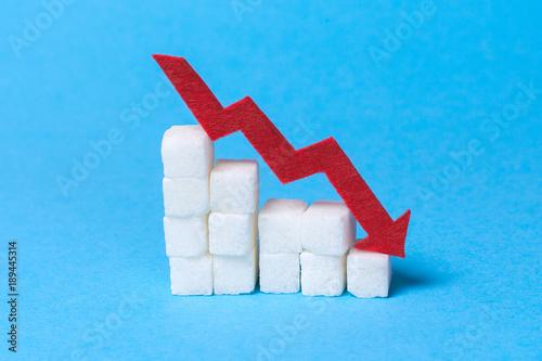 Cuadros en Lienzo Reducing sugar content in the cow