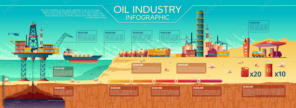 Fototapety, obrazy: Vector oil industry presentation infographics. Offshore crude oil extraction, transportation, refinery plant. Illustration water oil rig drilling platform, fuel tanker ship rail tanks, car gas station