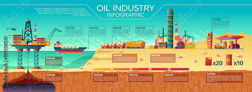 Fototapeta Vector oil industry presentation infographics. Offshore crude oil extraction, transportation, refinery plant. Illustration water oil rig drilling platform, fuel tanker ship rail tanks, car gas station obraz