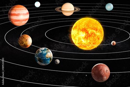 Planety Układu Słonecznego, renderowanie 3D