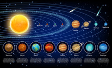 Solar System Planets Set, Vect...