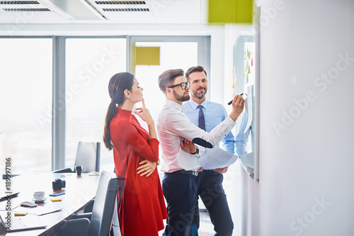 Three businesspeople coworking during meeting in office Canvas-taulu