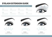 Eyelash Extension Guide. Direc...