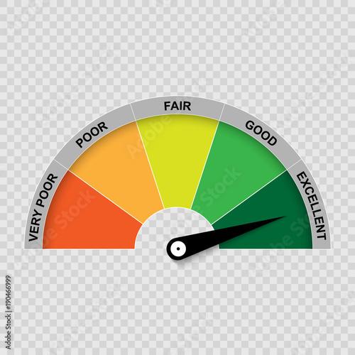 Fotografia Credit score gauge, poor and good rating. Vector illustration.
