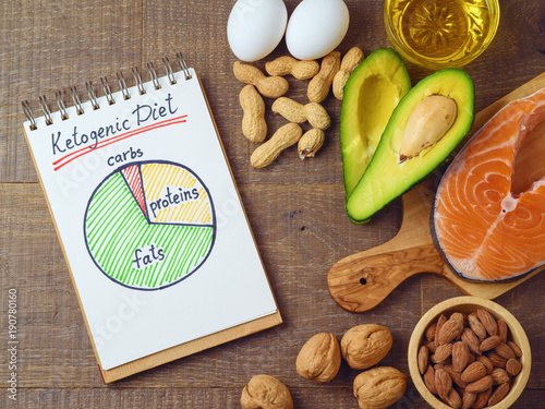 Fotografia  Ketogenic low carbs diet concept.