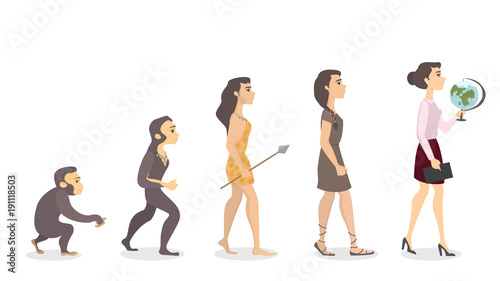 Evolution of teacher. Canvas Print