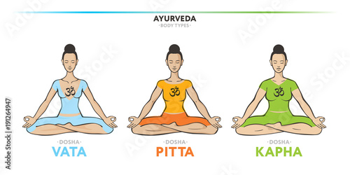 Photo Vata, pitta and kapha - ayurvedic body types