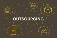 Conceptual Business Illustration With The Words Outsourcing