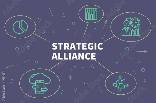 Canvas Print Conceptual business illustration with the words strategic alliance