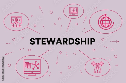 Conceptual business illustration with the words stewardship