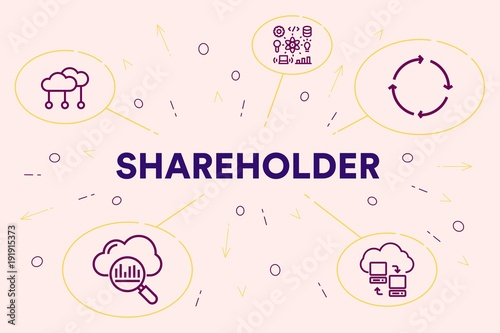 Fotografía  Conceptual business illustration with the words shareholder
