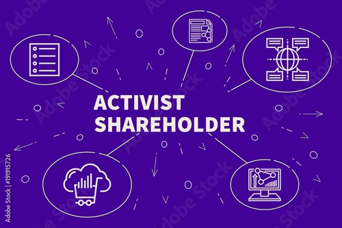 Photo Conceptual business illustration with the words activist shareholder