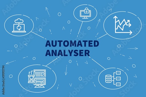 Conceptual business illustration with the words automated analyser Canvas Print