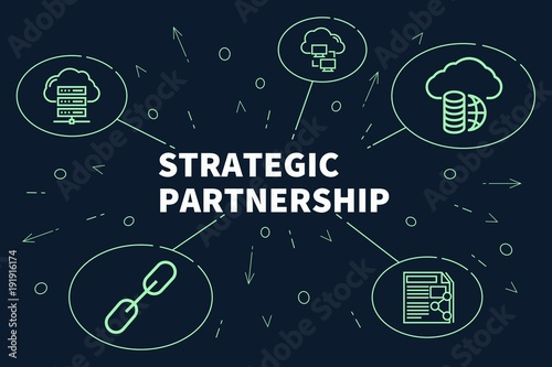 Photo  Conceptual business illustration with the words strategic partnership