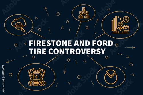Valokuva  Conceptual business illustration with the words firestone and ford tire controve