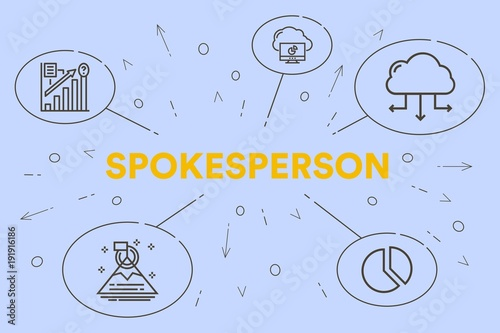 Conceptual business illustration with the words spokesperson Wallpaper Mural