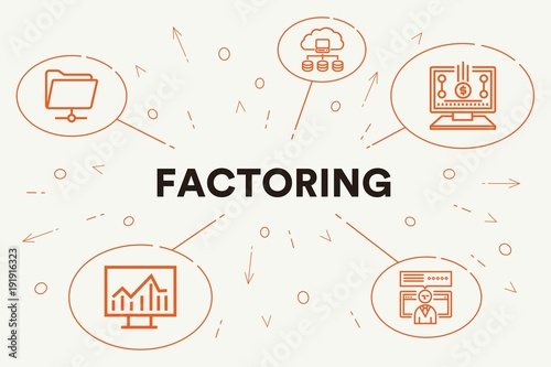 Photo Conceptual business illustration with the words factoring