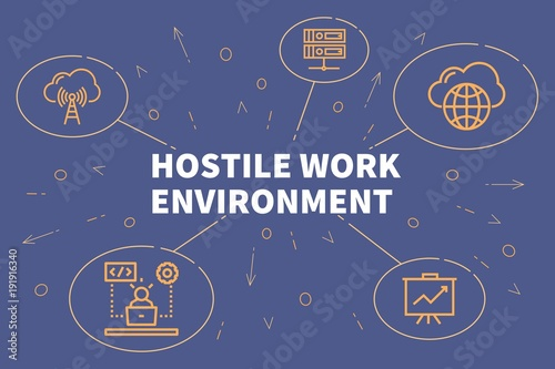 Fototapeta Conceptual business illustration with the words hostile work environment