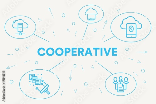 Valokuva  Conceptual business illustration with the words cooperative