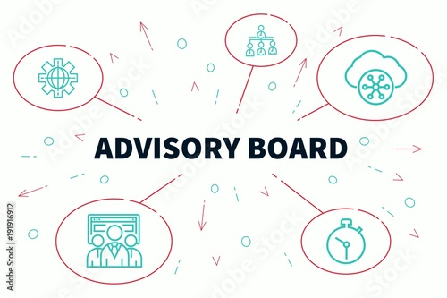 Photo Conceptual business illustration with the words advisory board