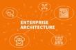 Leinwanddruck Bild - Conceptual business illustration with the words enterprise architecture