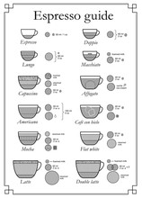 Espresso Chart. Set Of Coffee Types With A Description Of Components. Vector Illustration, Ready And Simple To Use For Your Design. Poster Infographic.