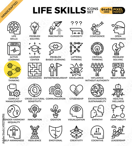 Life skills concept icons Wallpaper Mural
