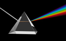 Dispersion Of Visible Light Go...