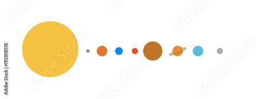 Fototapeta sistema, solare, vettoriale, pianeti,  obraz na płótnie