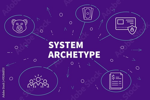 Business illustration showing the concept of system archetype Wallpaper Mural