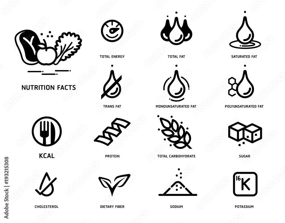 Fototapety, obrazy: Nutrition facts icon concept. Symbols of nutrients are common in food products collection.
