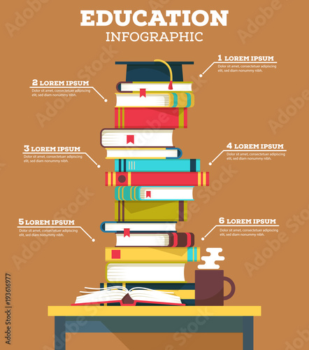 Photo  Education infographic with pile of school books