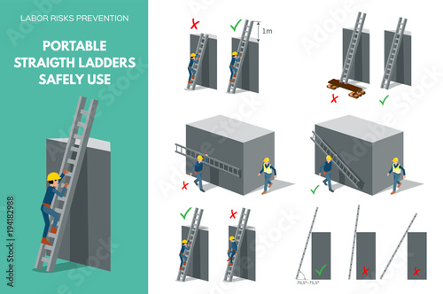 Recomendations about using straight ladders safely Canvas Print