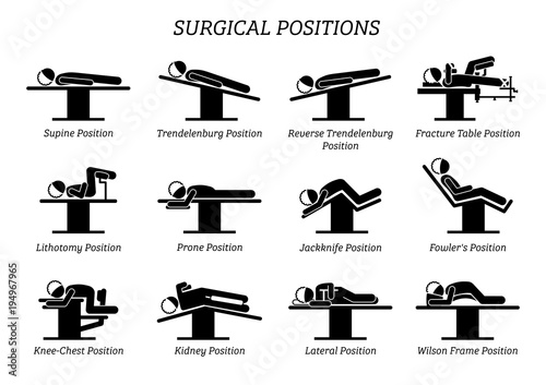 Stampa su Tela Surgical Surgery Operation Positions