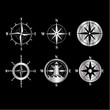 Kompass Set
