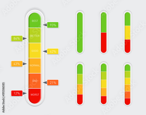 Color coded progress, vertical level indicator with percentage units Wallpaper Mural